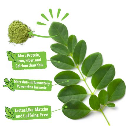 Moringa Powder benefits.png