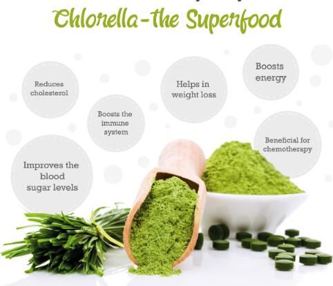 chlorella benefits